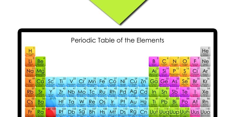 Learn the Periodic Table of the Elements with Fun Resources