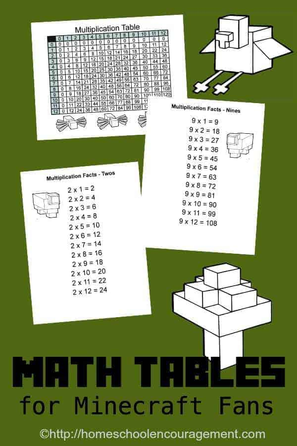 Multiplication Table 1 x 9 multiplication table : Free Minecraft Printable Multiplication Table and Charts
