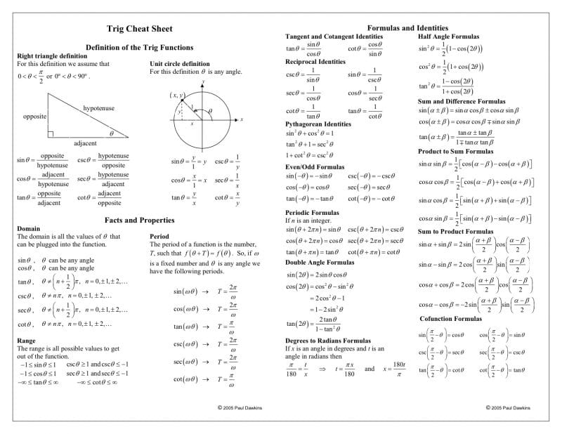 lovely math help trigonometry gallery worksheet mathematics  gallery of math help trigonometry printable cheat sheets